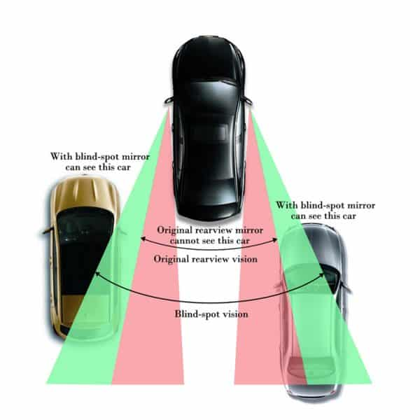 Car-Blind-Spot-Eliminator-Mirror7