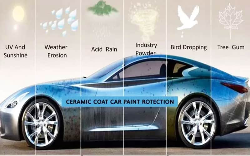 ceramic coating advantages